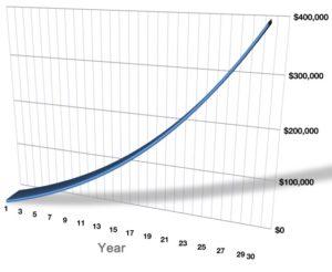 investingbasics2