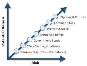 investingbasics3