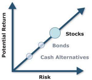 investingbasics4