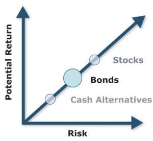investingbasics5
