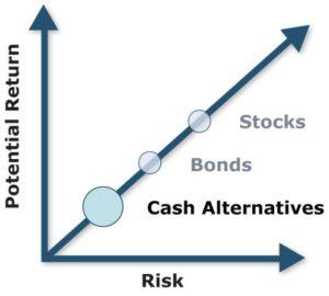 investingbasics6